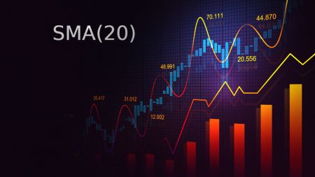 Effective SMA20 strategy for derivative traders at IQcent