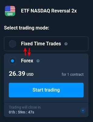 ETF trading at IQcent explained